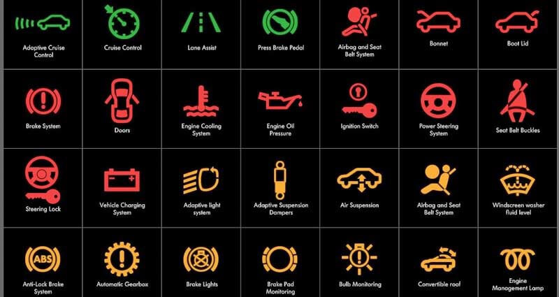 bmw warning lights, some dashboard symbols with different signs and colors.